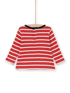 Tee Shirt Manches Longues Rouge LUJOTEE5 / 21SG1031TML410