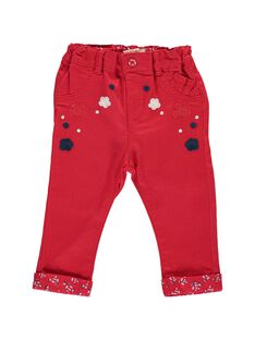 Pantalon Rouge  CIDEPAN / 18SG09F1PANF518