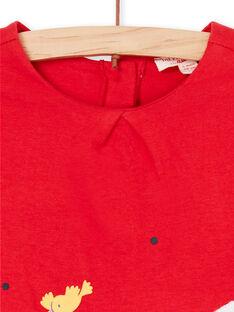 Robe ballon rouge motifs lapins fantaisie bébé fille LIHAROB3 / 21SG09X2ROB505